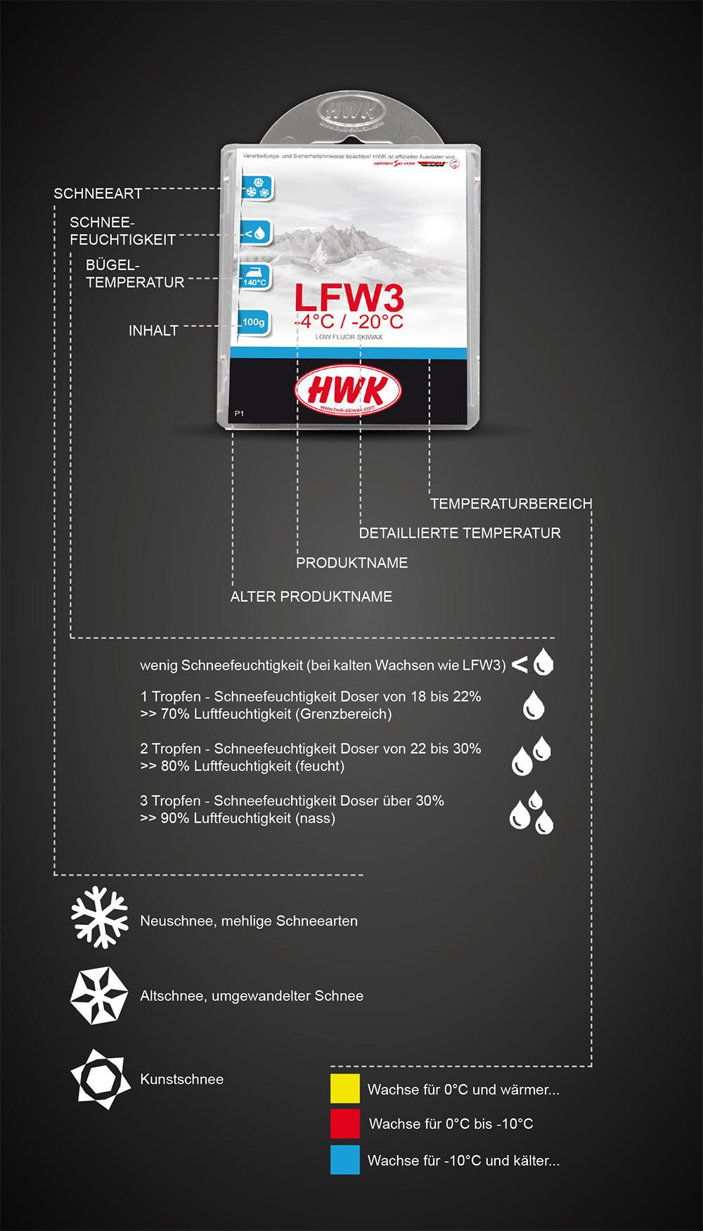 produktdesign-hwk_skiwachs